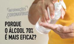 post-coronavirus-alcool-70-eficaz